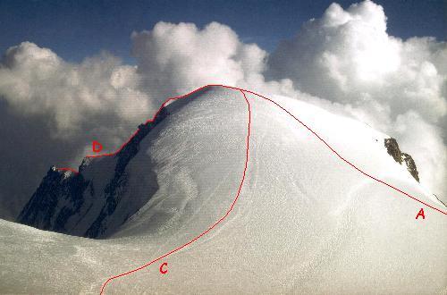 Piramide Vincent med Punta Giordani til venstre set fra Balmenhorn